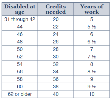 disability-chart-1.png